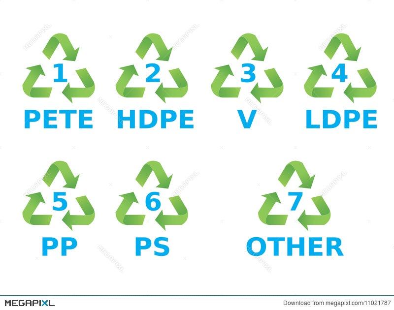 Plastic Recycling Symbols Illustration 11021787 Megapixl