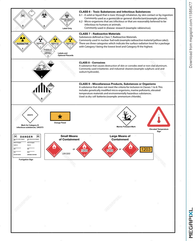 Safety Symbols And Warning Signs Illustration 11585477 Megapixl