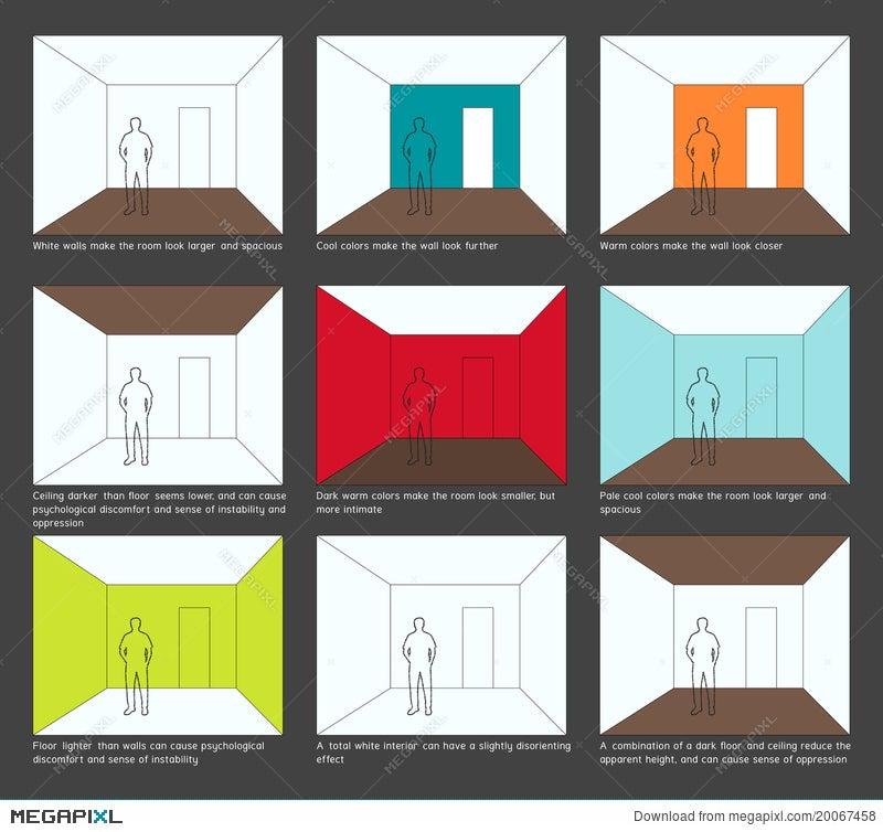 Home Decoration. Color Scheme And Space Perception ...