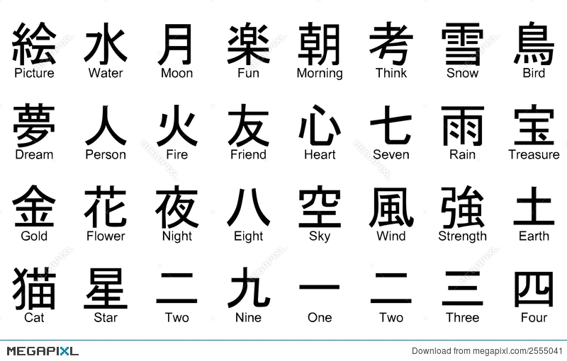 Chinese Words Symbols Illustration 2555041 Megapixl
