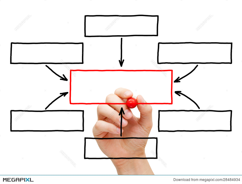 Hand drawing blank flow chart stock photo 28484934 megapixl hand drawing blank flow chart ccuart Images