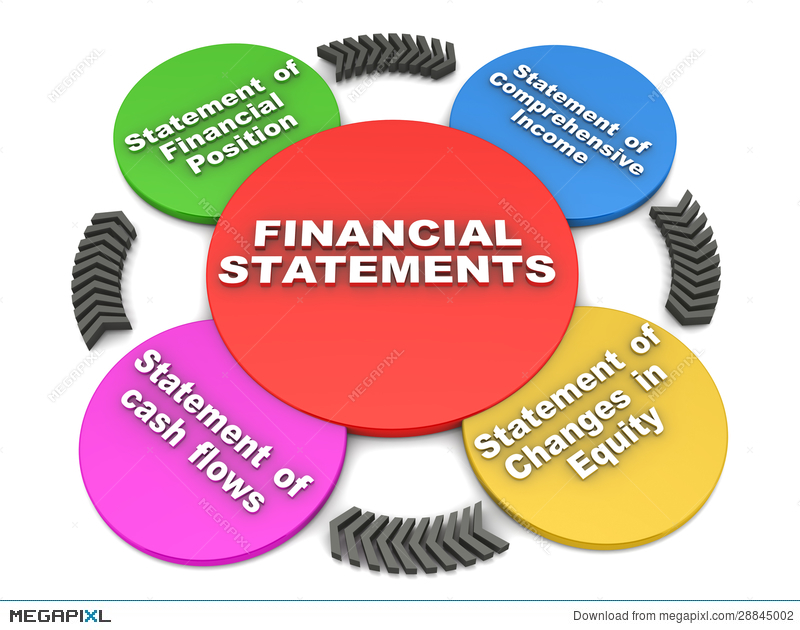 Financial Statements Illustration   Megapixl