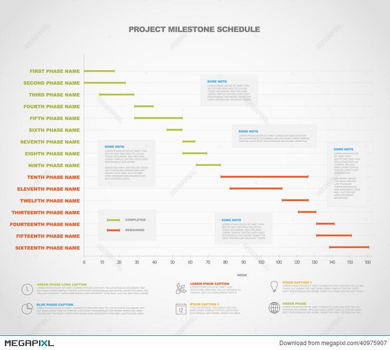 Project Timeline Graph Gantt Progress Chart Of Project