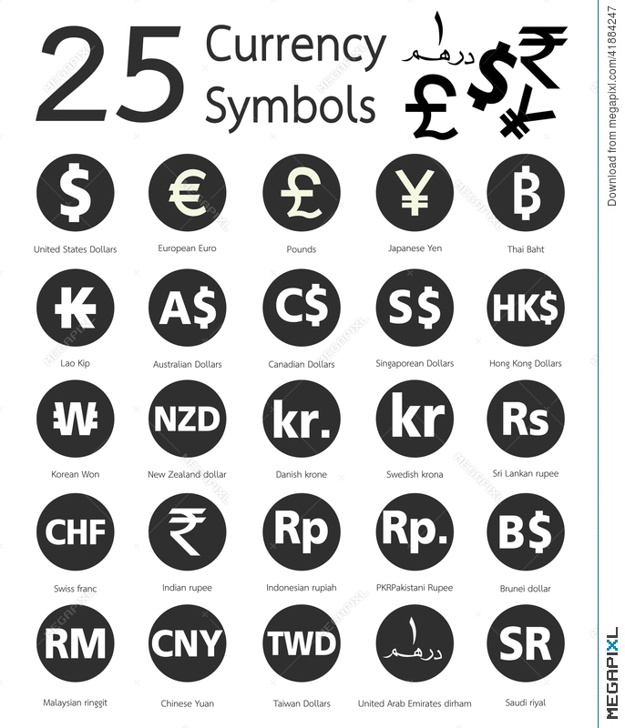 25 Currency Symbols Countries And Their Name Around The World Stock