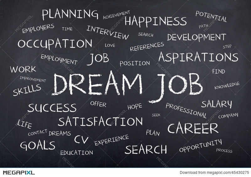Dream Job Background Concept Word Cloud