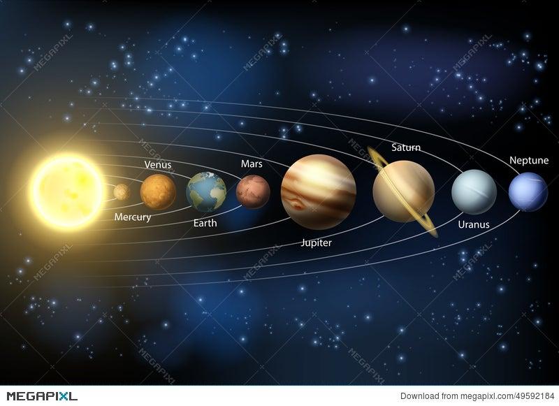 Solar system planets diagram illustration 49592184 megapixl solar system planets diagram ccuart Gallery