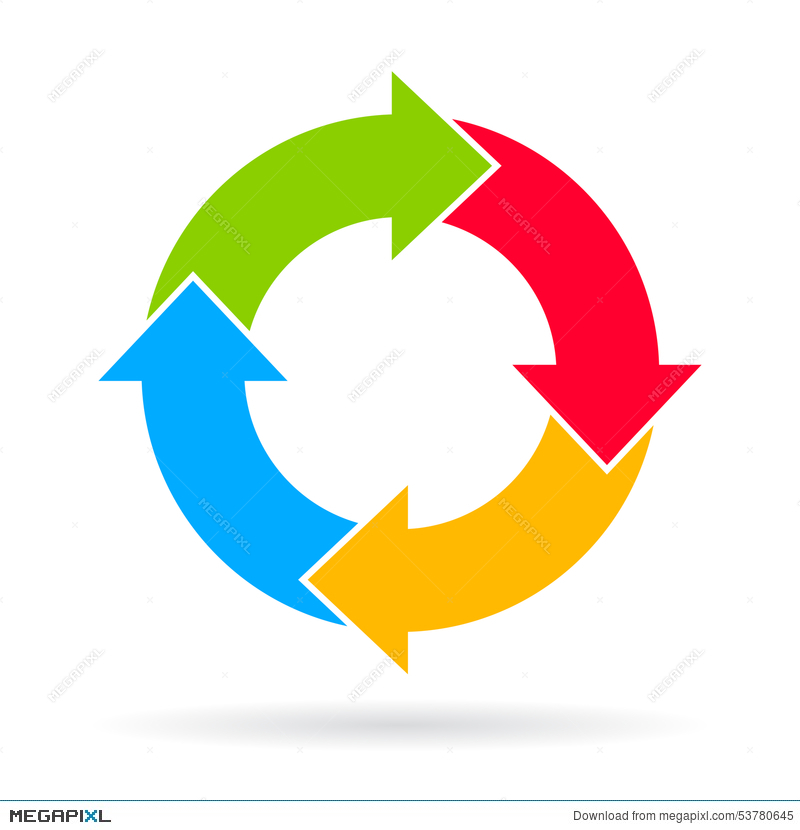 four steps cycle diagram illustration 53780645 megapixl rh megapixl com Step by Step Diagram Format Ladder Step by Step Diagram