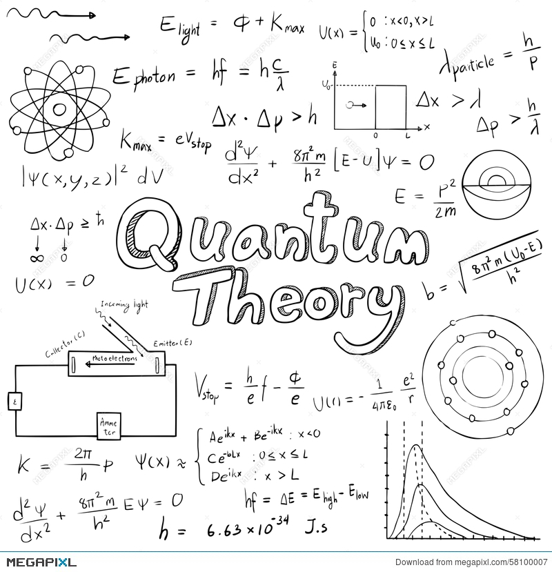 Quantum Theory Law And Physics Mathematical Formula Equation Do