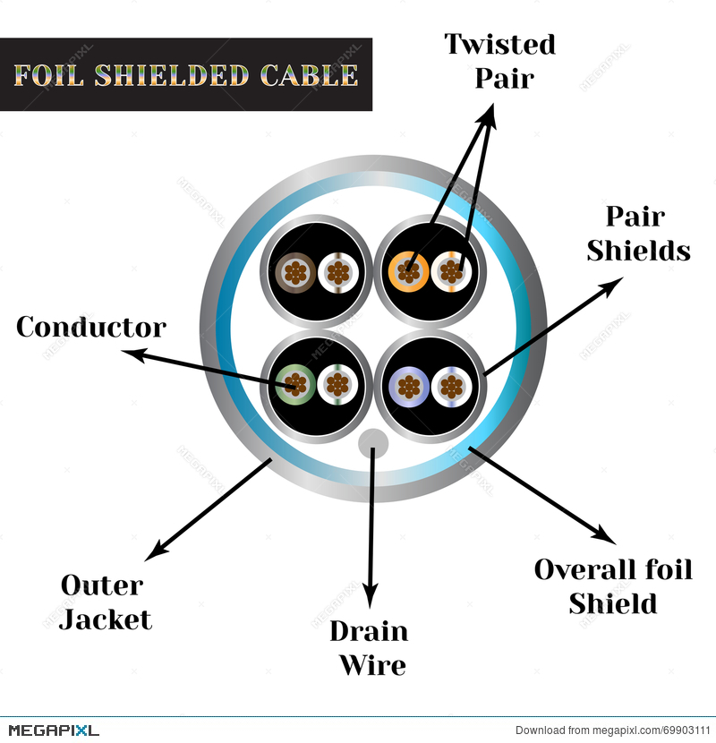 Twisted Pair Cable With Symbols Foil Shielded Cable Illustration