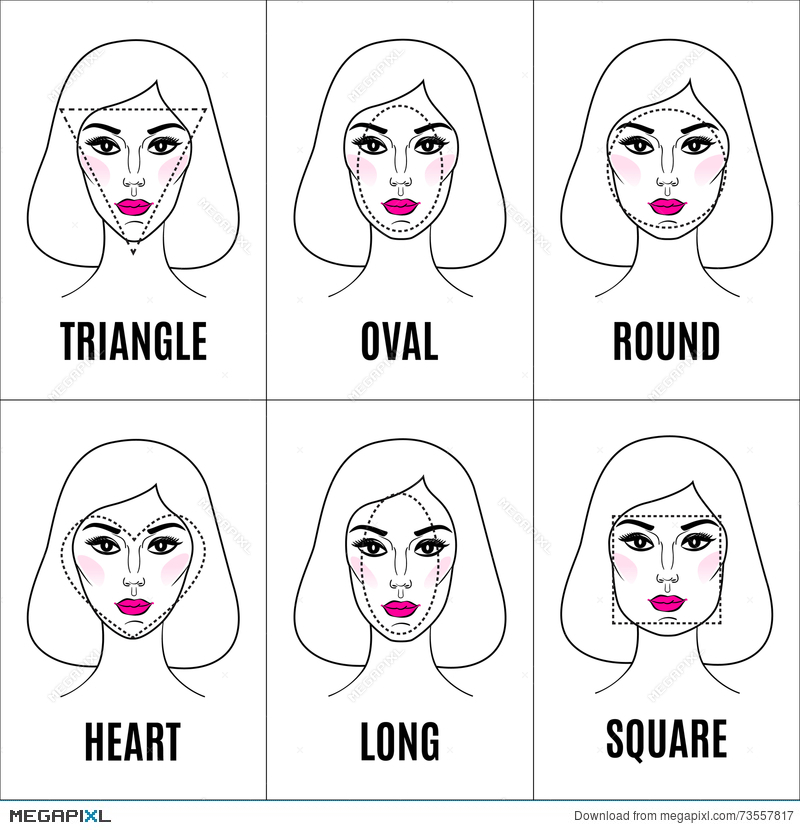 Phenomenal Various Types Of Female Faces Set Of Different Face Shapes Natural Hairstyles Runnerswayorg