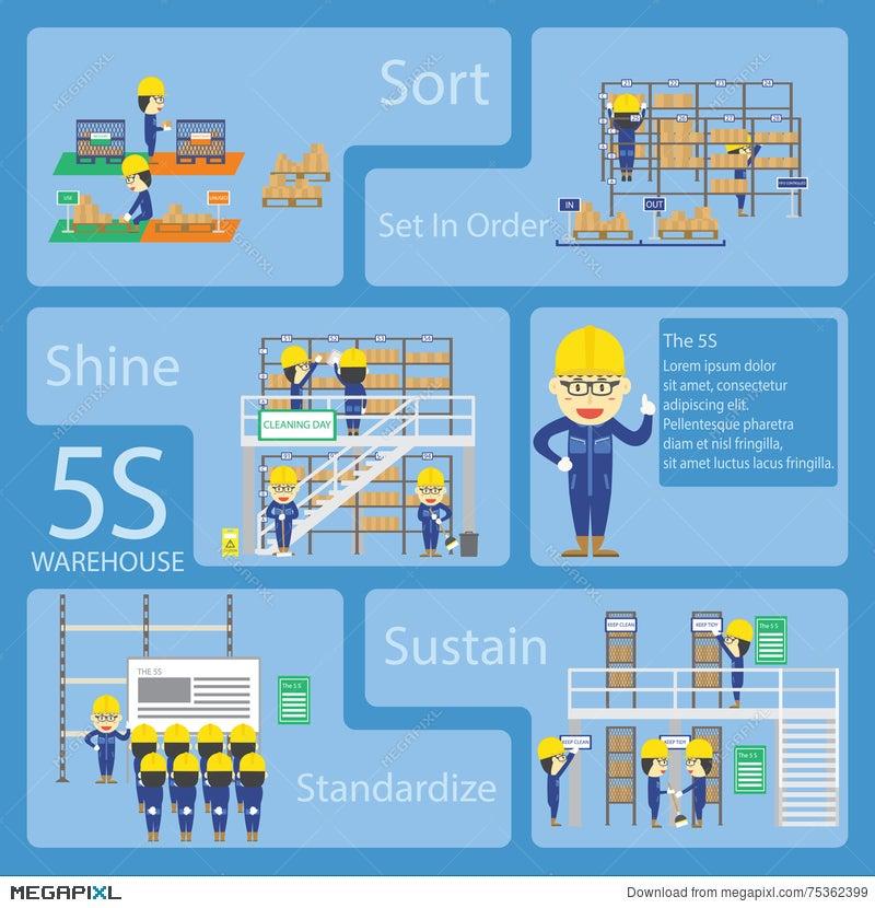 Warehouse Teamwork Cartoon With The 5S Activities