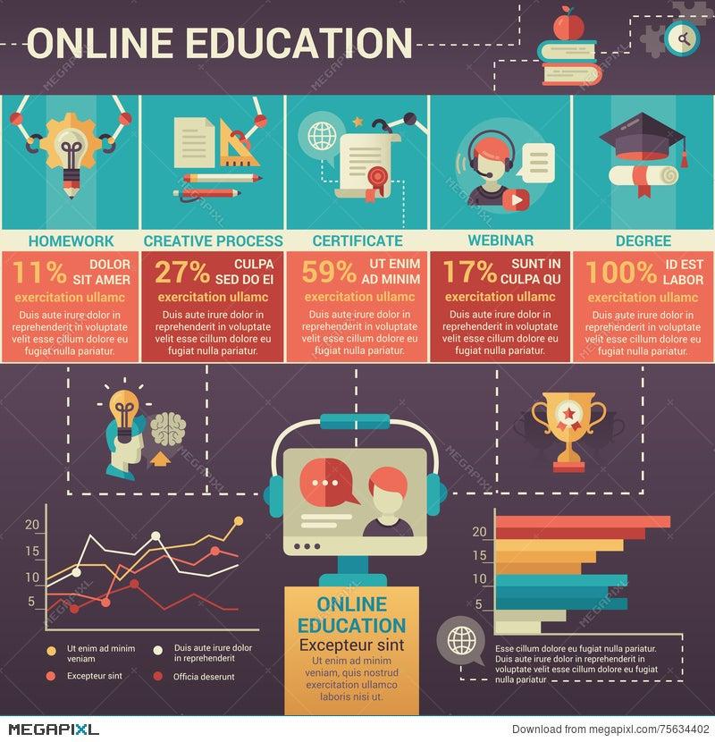 Online Education - Modern Flat Design Poster Template Illustration ...
